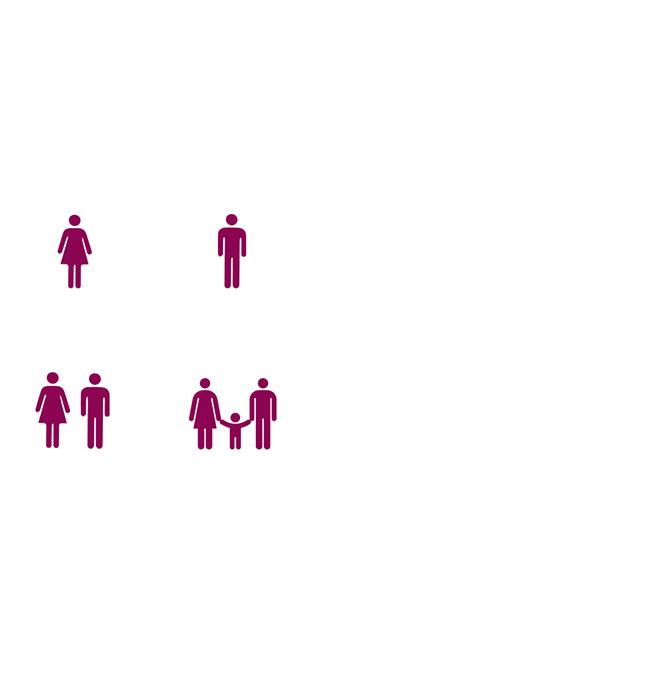 stufe3_zielgruppen